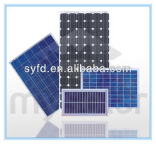 High Efficiency PV Panels 90W China Suppliers