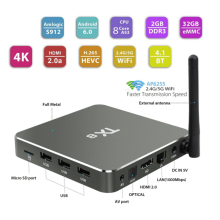 New android 6.0 TX8 amlogic s912 ip box internet tv set top box for USA UK France Italy media player