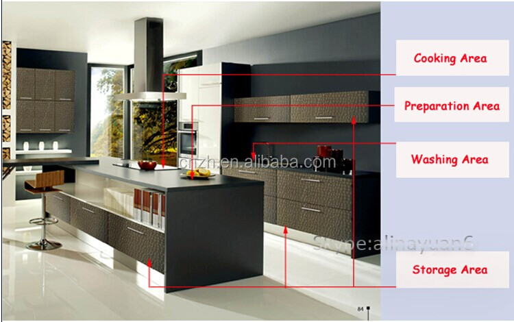 Zhihua high gloss lacquer finish kitchen cabinet with blum hardwares for small kitchen