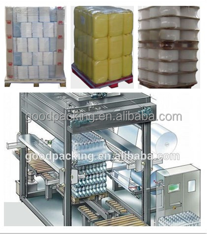 Beverage Pallet Stretch Wrapping Machines