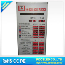 led rate currency screen \ led rate foreign banner \ led rate foreign panel