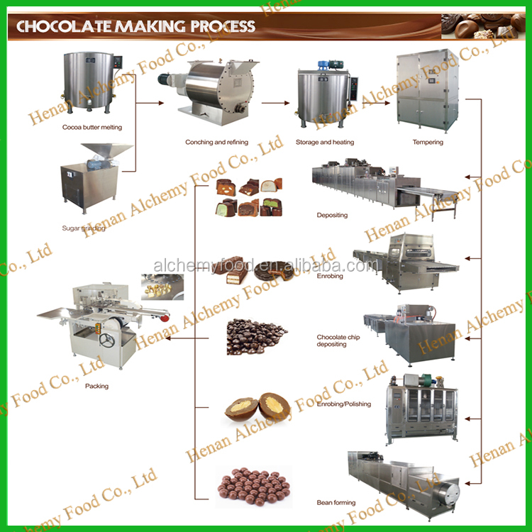 high quality chocolate machinery refiner conche machine for milling chocolates