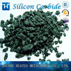 Green Silicon Carbide Powder Price Green