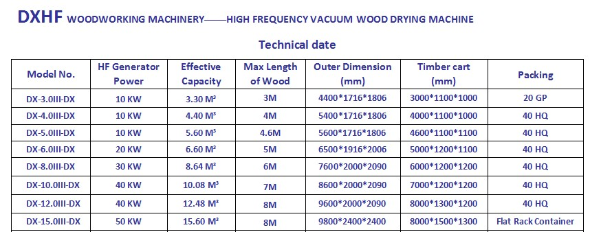 High frequency vacuum wood dryer/ wood drying machine