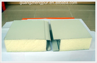 Heat Insulation PU cold room sandwich panel polyurethane panel sandwich