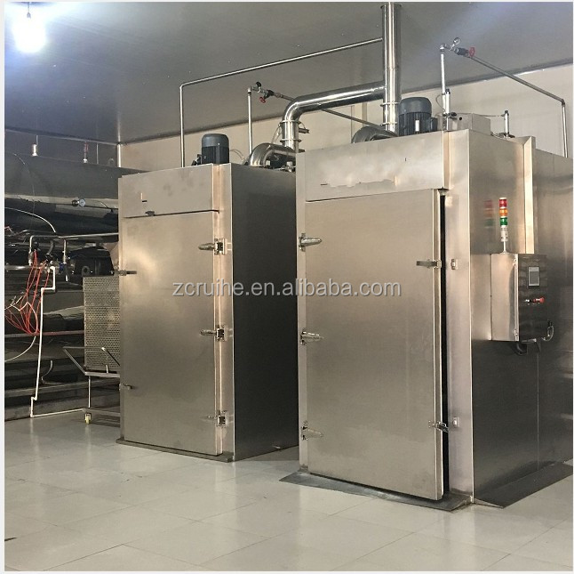 Professional Sausage Making Equipment/ luncheon meat processing machine / luncheon meat equipment