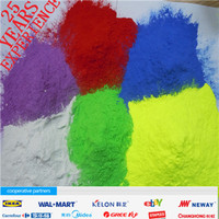 Promotional Hydrophobic Powder Coating For Sale