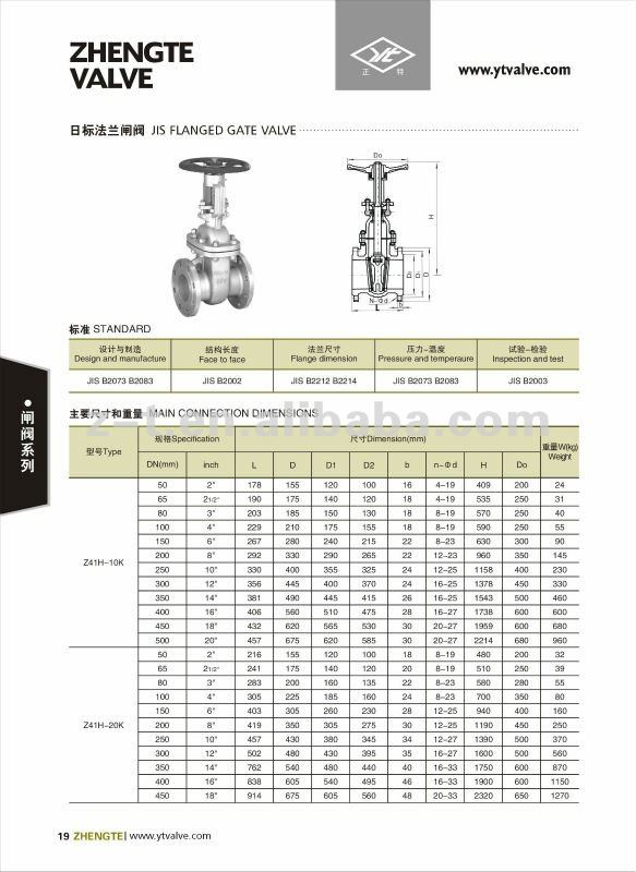 Jis B2071 10k 20k Flanged Gate Valve Buy Astm A216 Wcb