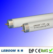 Magentic and electronic ballast for circular fluorescent lamp