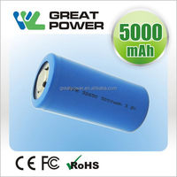 Top level Cheapest lifepo4 battery with soft packing
