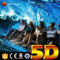 High technical cinema 4d projection system hot sale in China