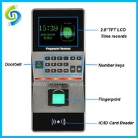 2015 New Design Security Biometric Time Attendance System Fingerprint +Password 3000 Users