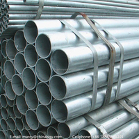 galvanized composite metal plastic pipe cold water conveying pipe