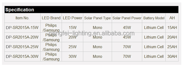 IP 67 130lm/w 6000K 20W all in one solar power street lights