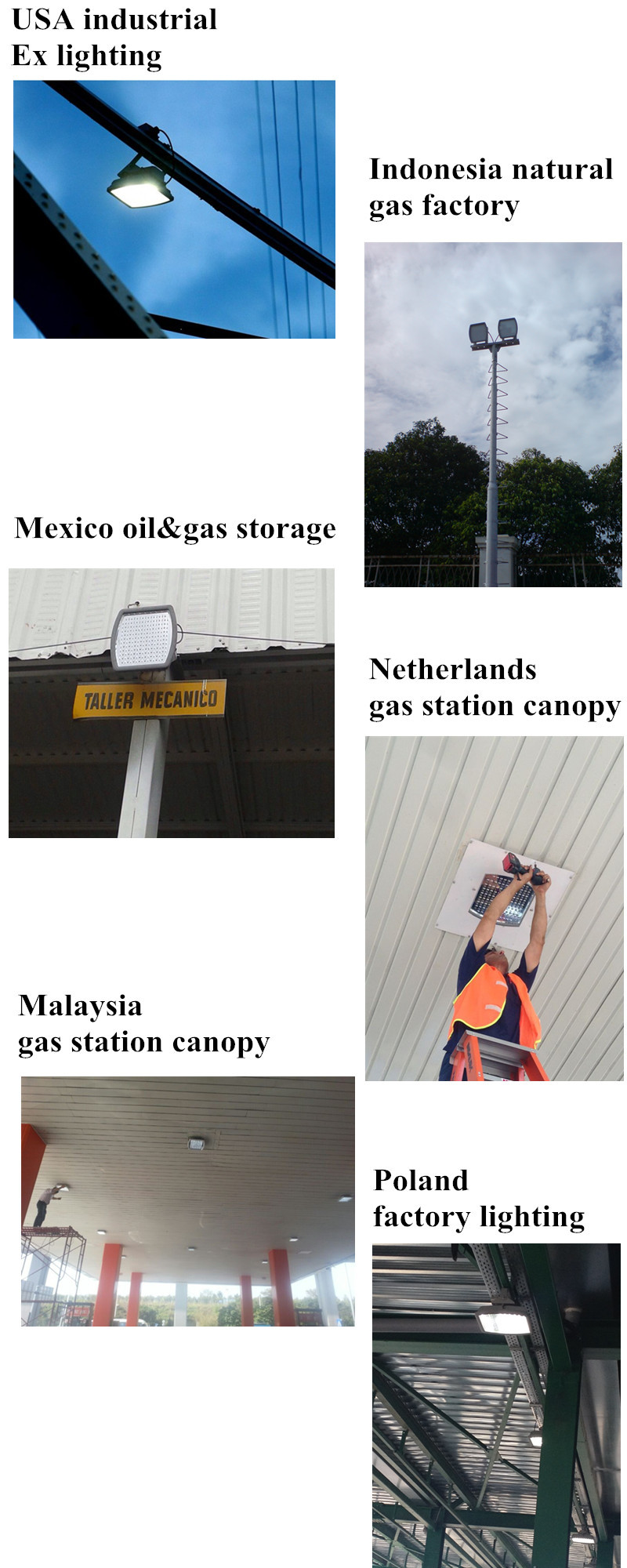 UL844 60W 100W 150W 200W explosion proof led canopy light oil and gas equipment