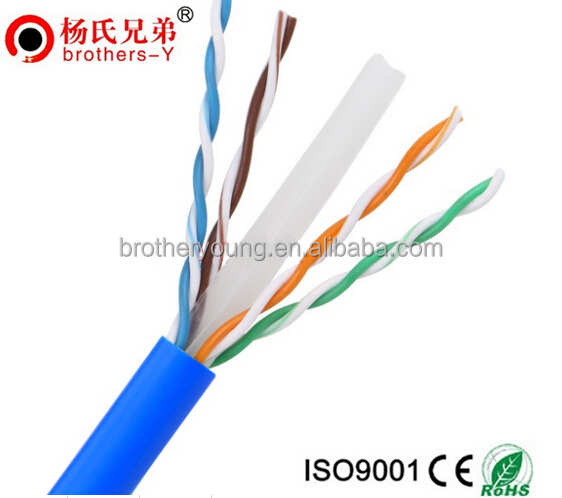 cat5 cat6 utp cable armored network/lan cable