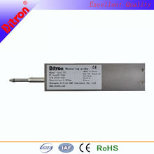 electronic travel scale position sensor