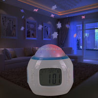 Fupu Digital Type and ABS Material music color changing projection alarm clock