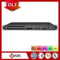Fiber optic equipment 1U 16 PON Port Triple-Play 10Gb Gepon OLT compatible with huawei onu