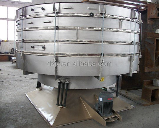 Compact design mica washing machine Equipment for powder coating