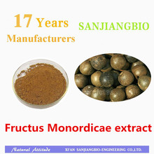 Natural sweetener Monk Fruit Extract Luo Han Guo Extract 80% Mogroside , Luohanguo Extract, Momordica grosvenori
