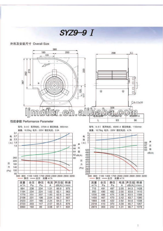Centrifugal air cooler Fan blower