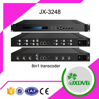 Best Full HD IPTV Satellite Receiver Strong Decoder