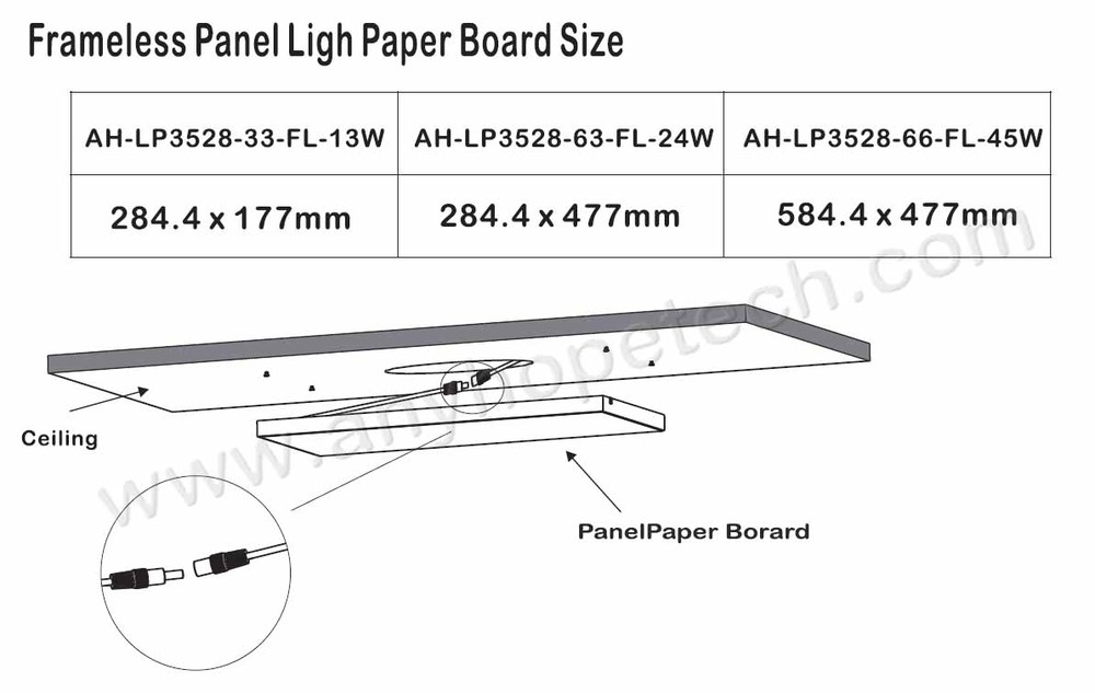 New Promotion super silm 600 300mm thickness 15mm high quality lights panel flexible led