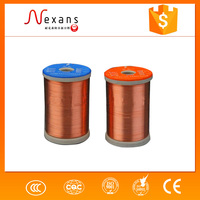 Types of conductor wire from china manufacture