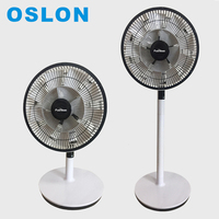 12Inch Pedestal Floor Fan,National Personal DC Electric Stand Fan With Oscillating Parts