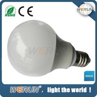 3w E27 favourable price innovative plastic led light bulb