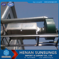 Methane/CH4 collecter, H2S collector, smell gas treatment equipment