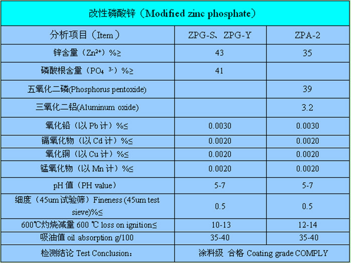 What is the chemical composition of a phosphate?