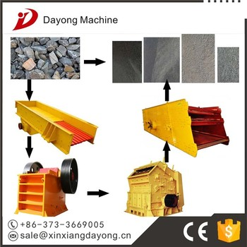DAYONG Sand Production Line|Sand Making Line|Sand Crusher
