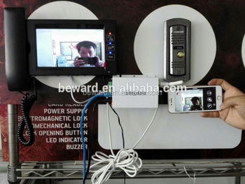 China manufacture SIP IP converter box for a 4 wire analog video door phone ipintercom terminal
