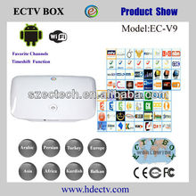 ECTV tv arabic iptv box ectv box