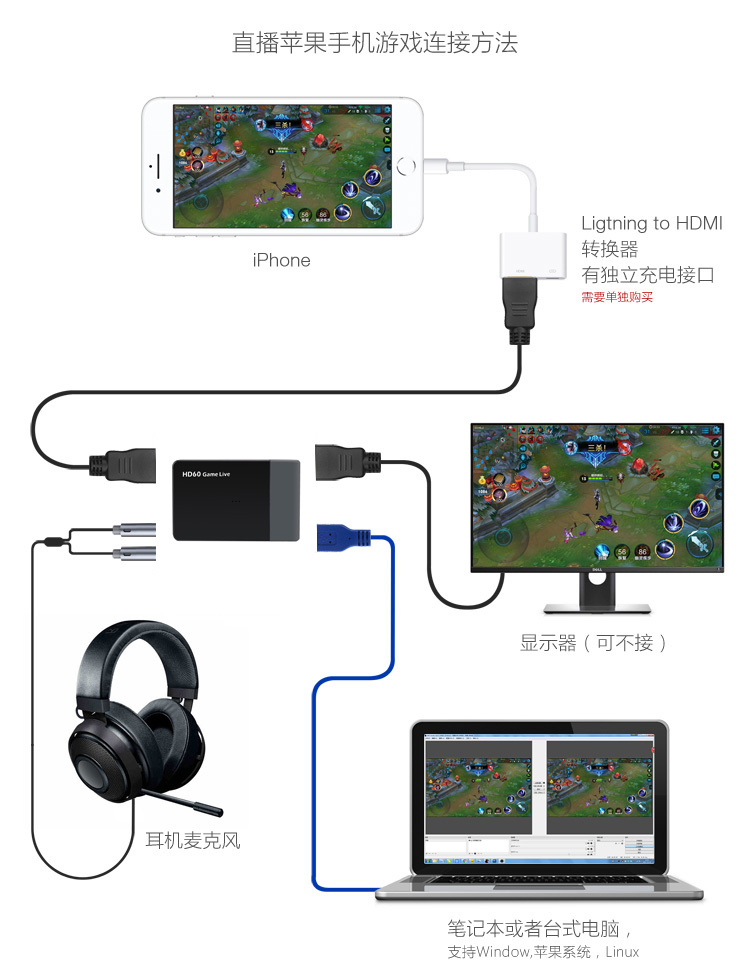 Support 4K video input HDMI UVC Video Capture with MicroPhone input ezcap261M