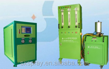 Thermal spraying production line, thermal coating production line