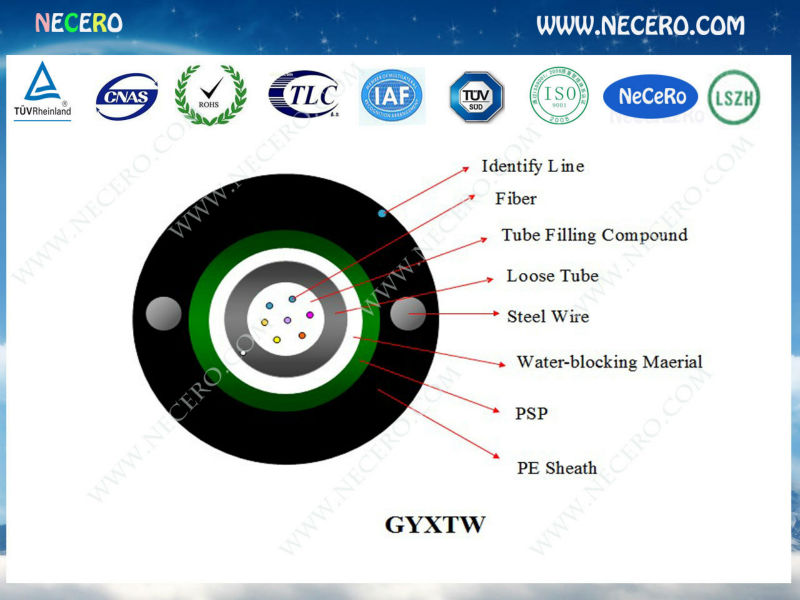 GYXTW fiber optics cable outdoor armoured cheap CCTV fibers optical cables