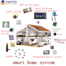 TAIYITO Hot Selling ZigBee Z-wave GSM PLC Multiply Remote Control Internet Connected Smart Home Automation Products
