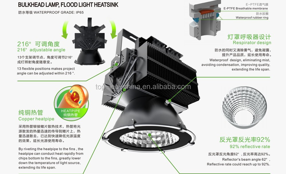 Hot Sale Industrial Highbay 200W 300W 400W 500W Led High Bay Light Fixture From Shenzhen