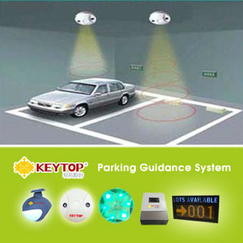 Garage Parking Laser/ Parking Guidance System For Car Park