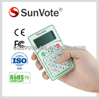 Interactive Whiteboard Voting Systems