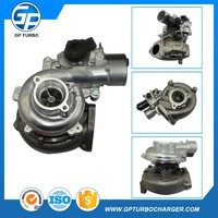 Creditable partner turbo supercharger for electronic turbocharger prices