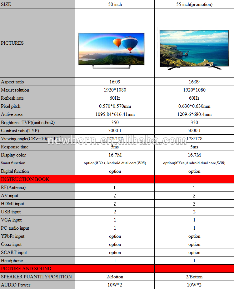 Manufacturer direct sale  Television 4K Smart TV LED 4K TV 50inch Ultra High Flat Screen tv Factory supply