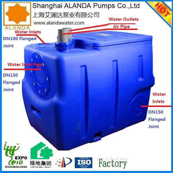 Household Waste Water Disposal System With PE Tank