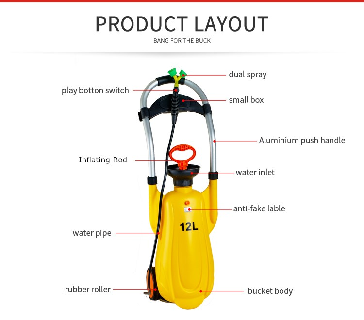 7778 Outside ABS 12L Safety Portable Eye Wash Station Equipment