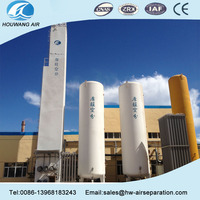 Liquid Nitrogen Air Separation Equipment/Air Separation Plant
