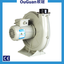 CX series waste heat recovery device blower