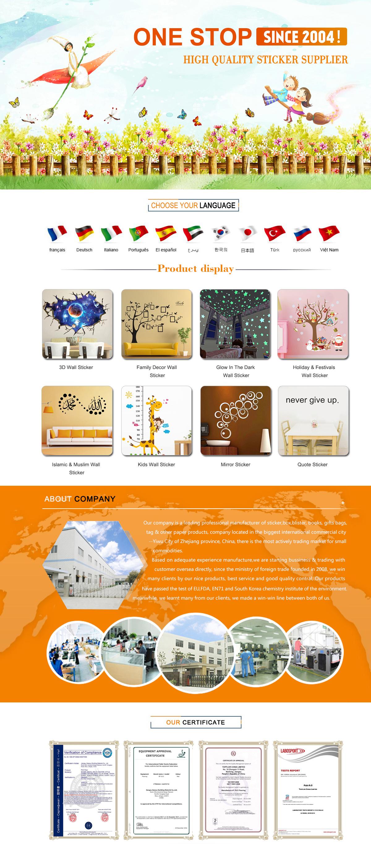 Multi Language Sites